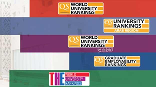 L'USJ dans les rankings internationaux